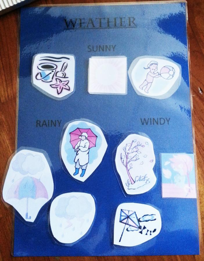 Weather velcro board